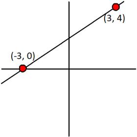 Slope Equation - 2.png