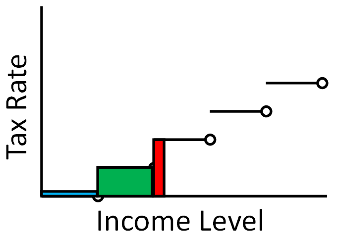 Tax Graph 2.png